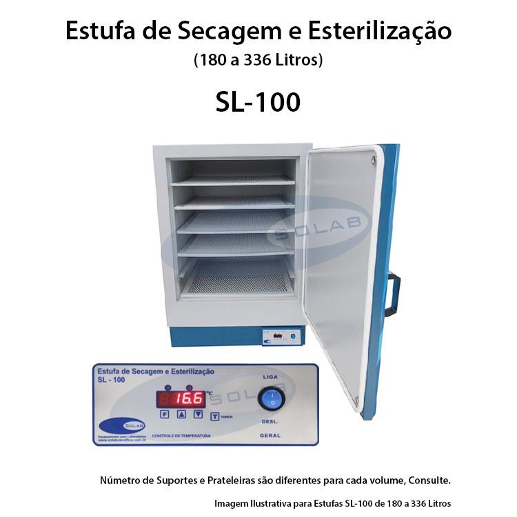 Estufa de esterilização hospitalar
