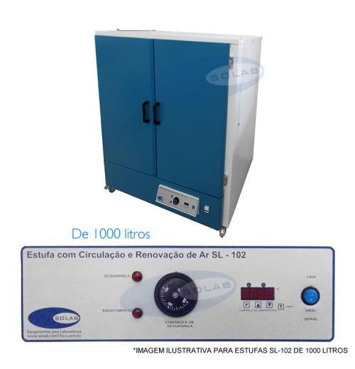 SL-102/1000 - Estufa de Secagem com Circulação e Renovação de Ar (1000 litros)
