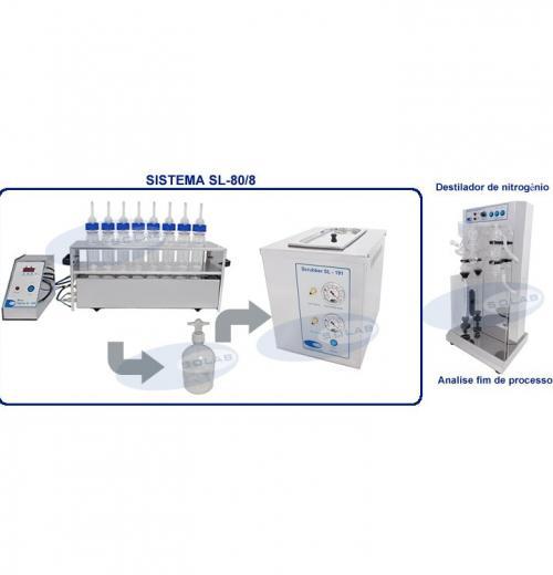 SL-80/8 - Sistema para determinação de nitrogênio e proteína macro